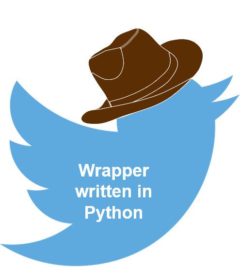 https://raw.githubusercontent.com/alvarob96/twipper/master/docs/twipper.jpg