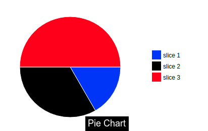 angular-d3-charts - npm
