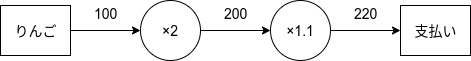 computational_graph01.png