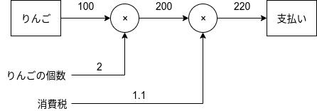 computational_graph02.png