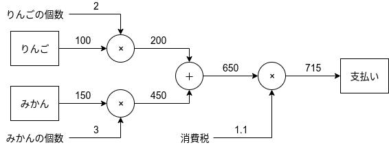 computational_graph03.png