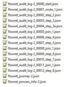 Audit Log Documents