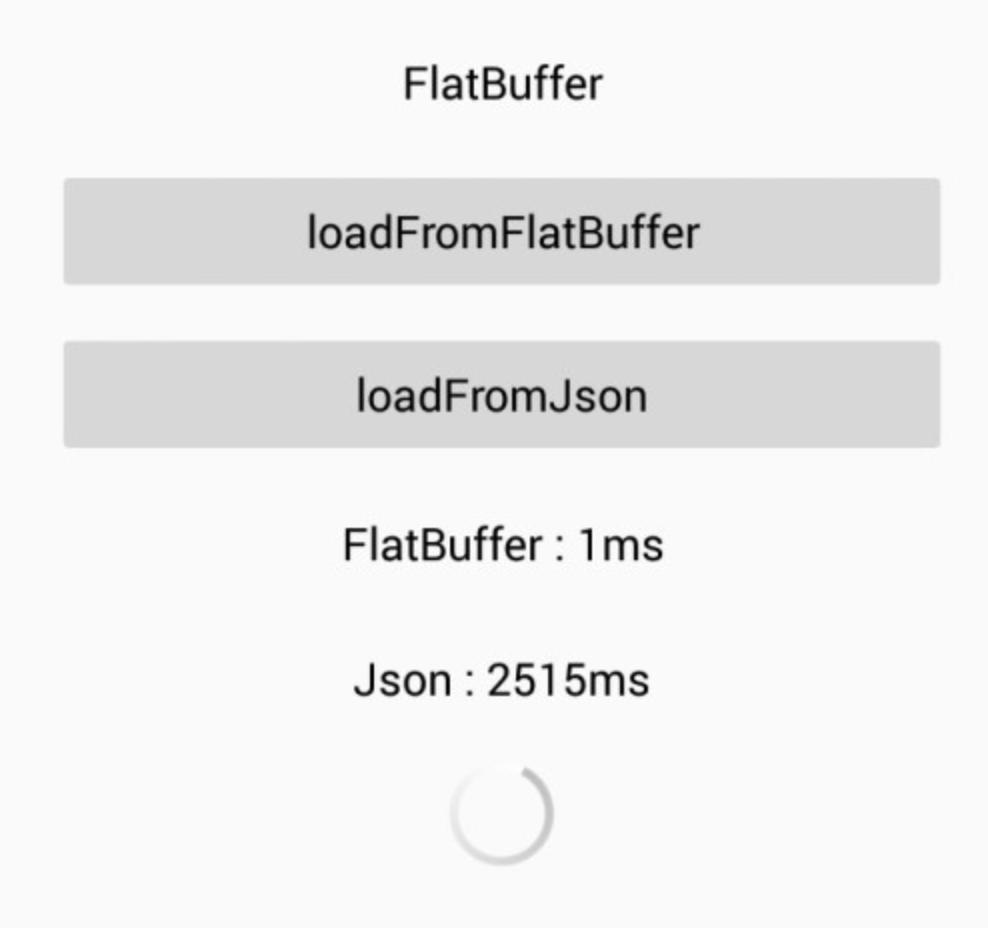 FlatBuffer