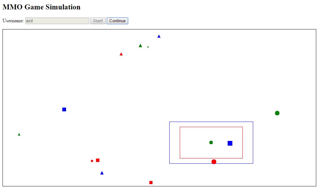 MMO visualization
