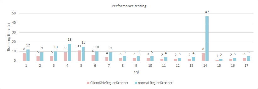 ClientSide&NormalScanner.png