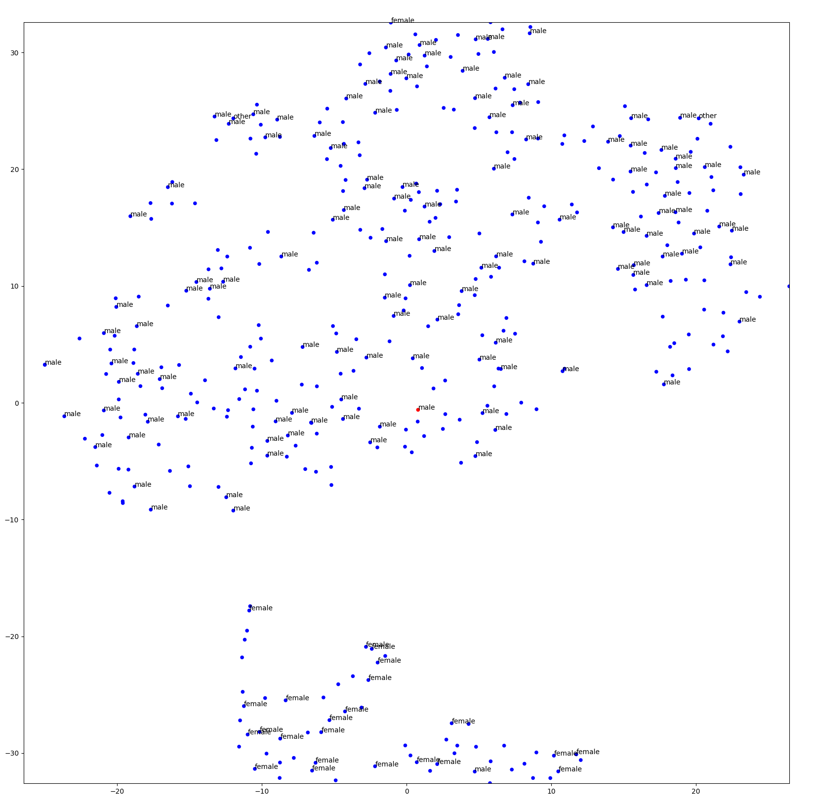 GitHub - andabi/voice-vector: Deep neural networks for getting text
