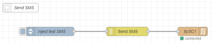 Node-Red Raspberry Pi Sending SMS