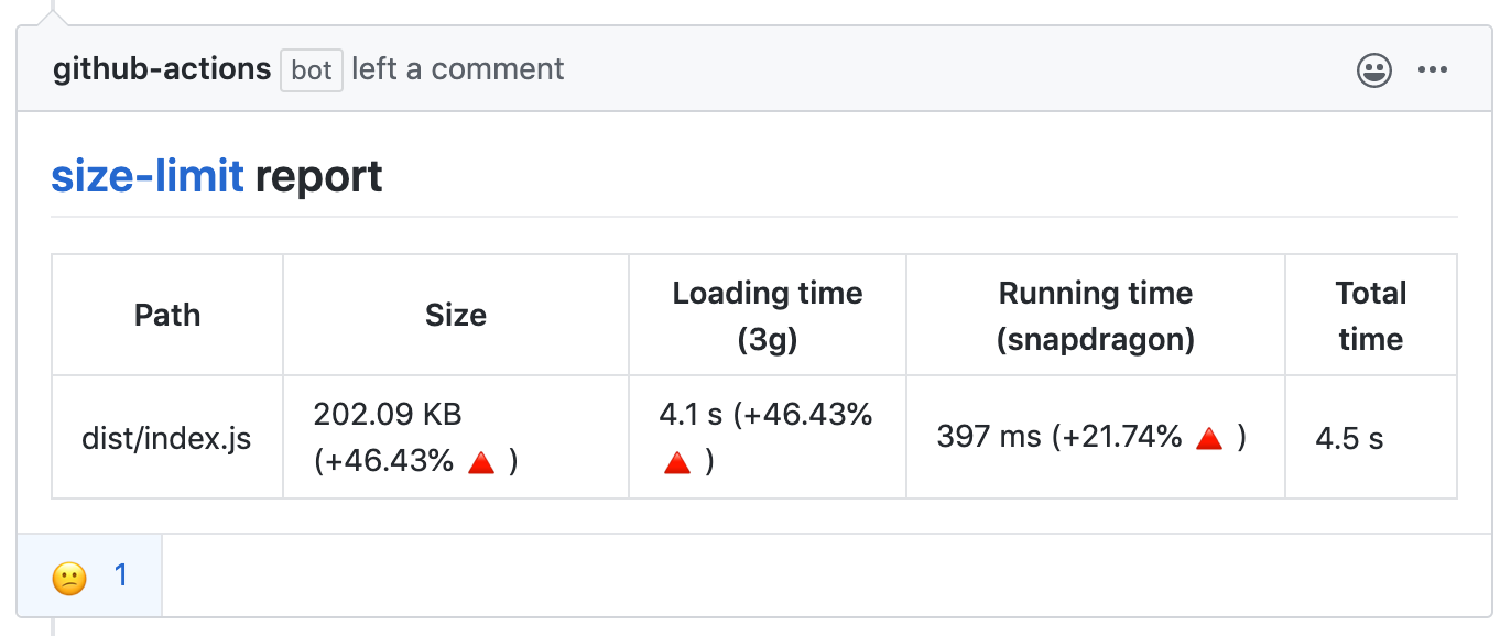 Size Limit comment in pull request about bundle size changes