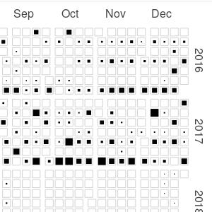 jupyter calendar