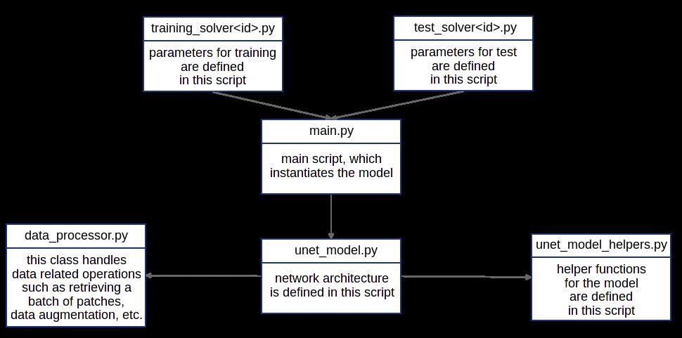 GitHub - andrewekhalel/MTL_PAN_SEG: Implementation of