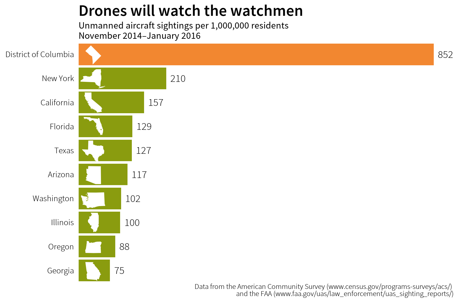 Drone sightings per capita