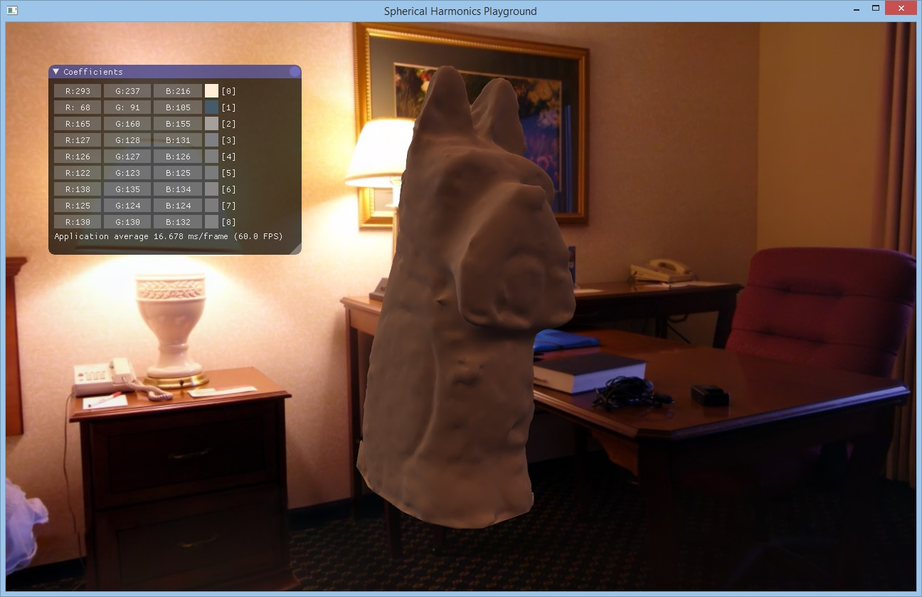 dog statue in room environment