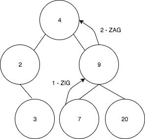 ZigZagCase1