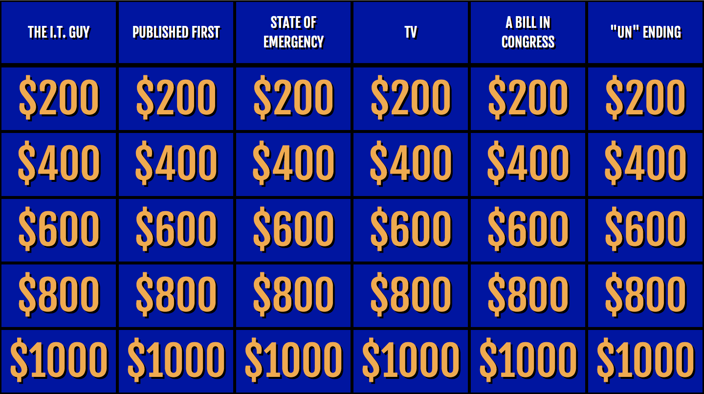 Jeopardy! Game board