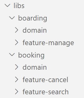 Folder per Domain
