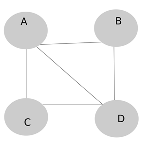 Eulerian paths