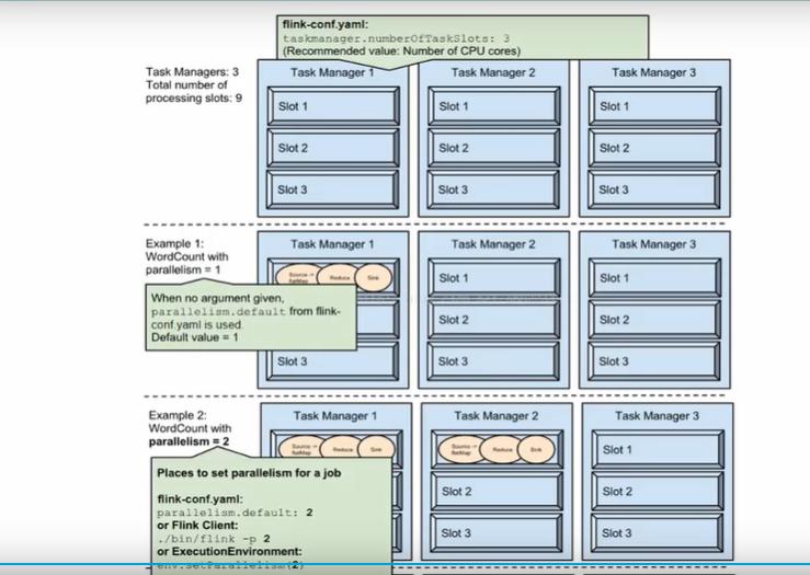TaskManger_example