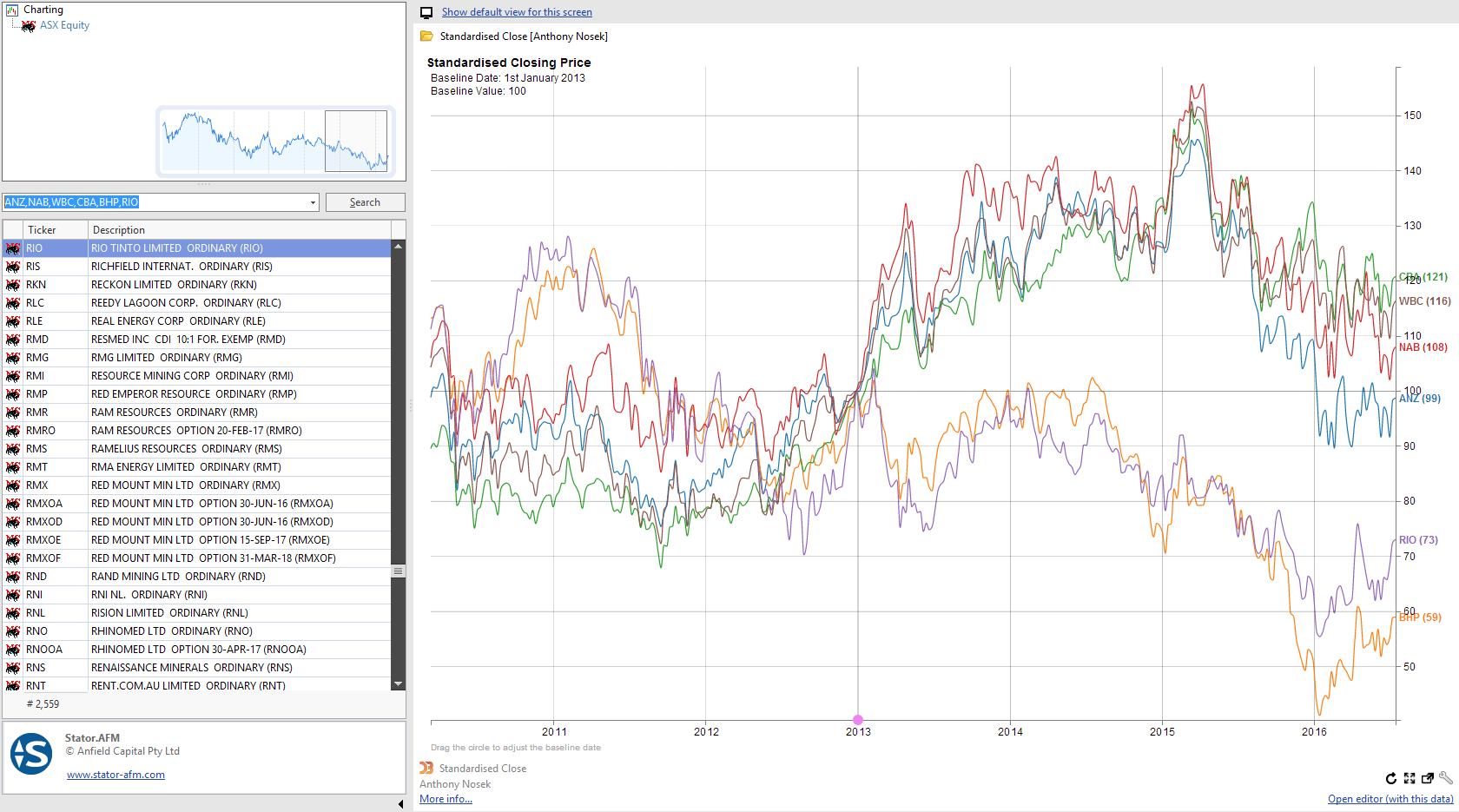 stator-visual-studies/markets-charting at master · anthonynosek