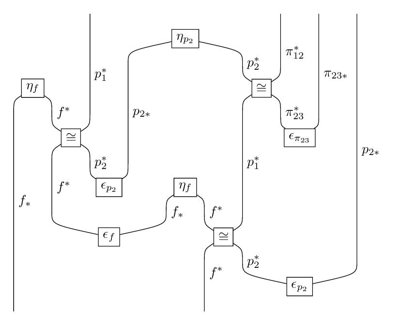 example diagram 2