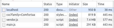 Development js bundles
