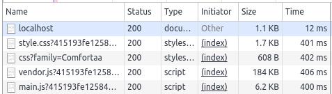 Production js bundles