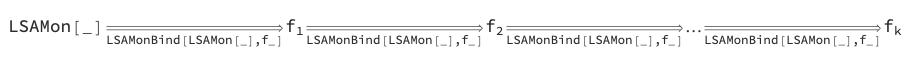 LSAMon-Monad-Design-formula-1