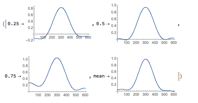 Quantile-regression-fit-and-Least-squares-fit-output-2