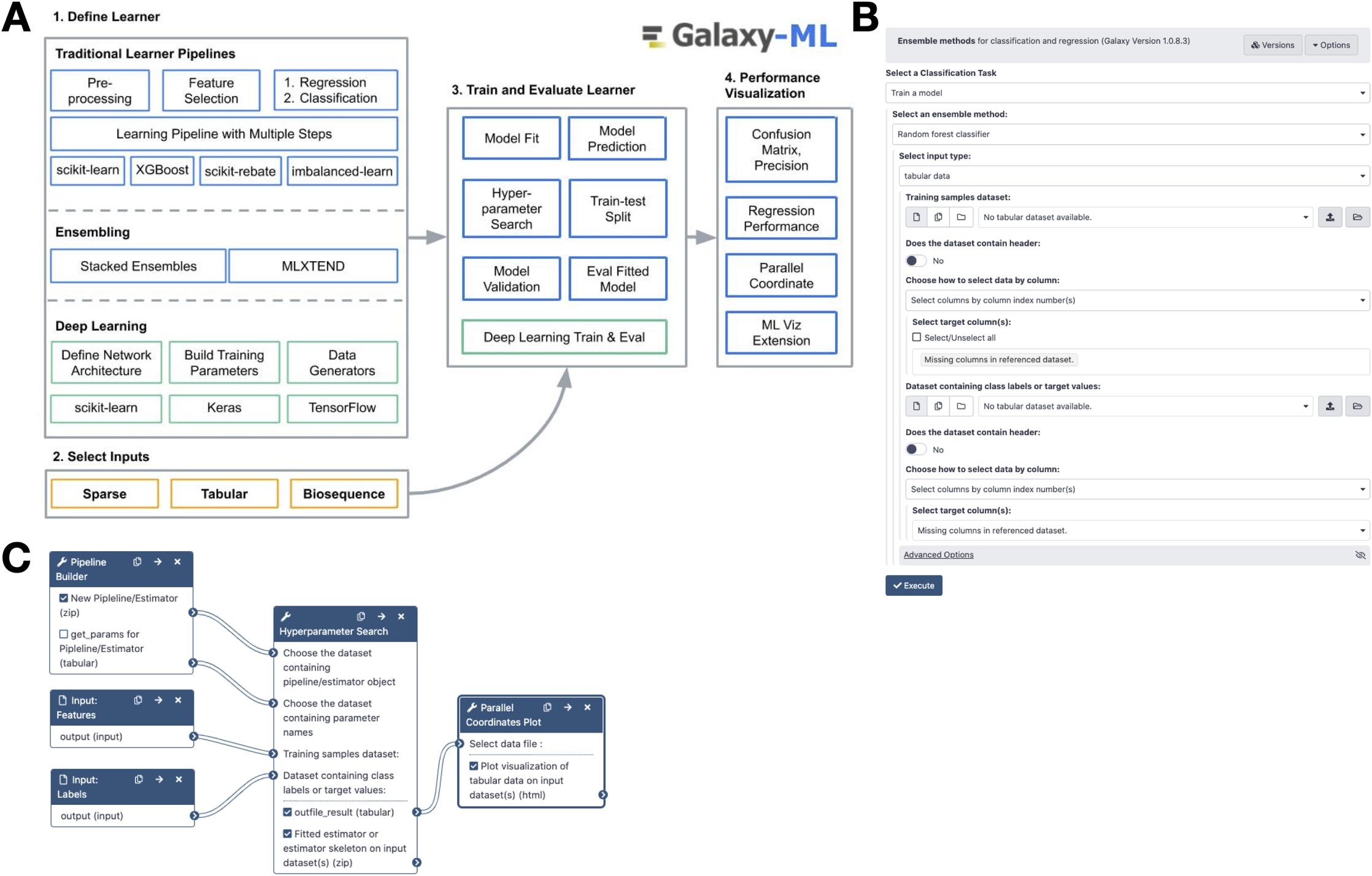 GalaxyML