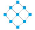 Grid 3x3