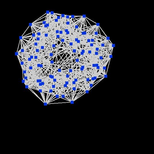 Watts Strogatz n = 100 k = 20 b = 0.10
