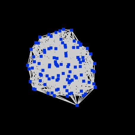 Watts Strogatz n = 100 k = 20 b = 0.50