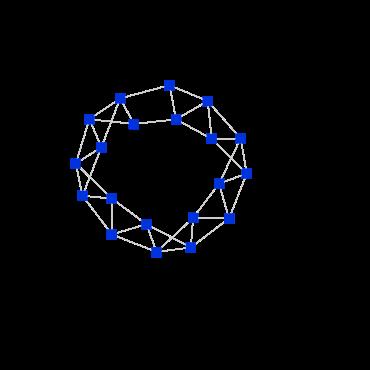 Watts Strogatz n = 20 k = 04 b = 0.02