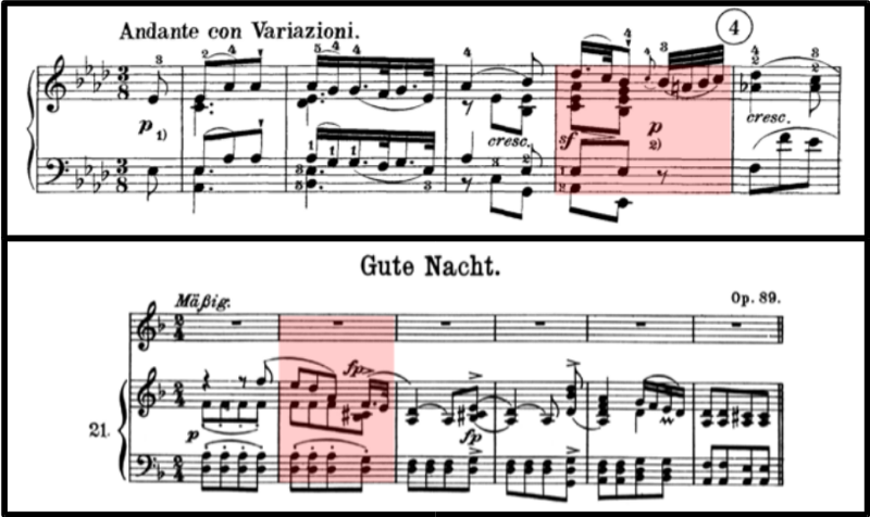 Examples for Bounding Box Annotations of Musical Measures