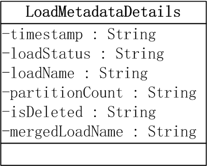 tablestatus file format