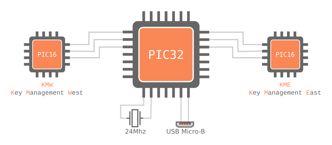 AXIOM_Remote_schematic.png