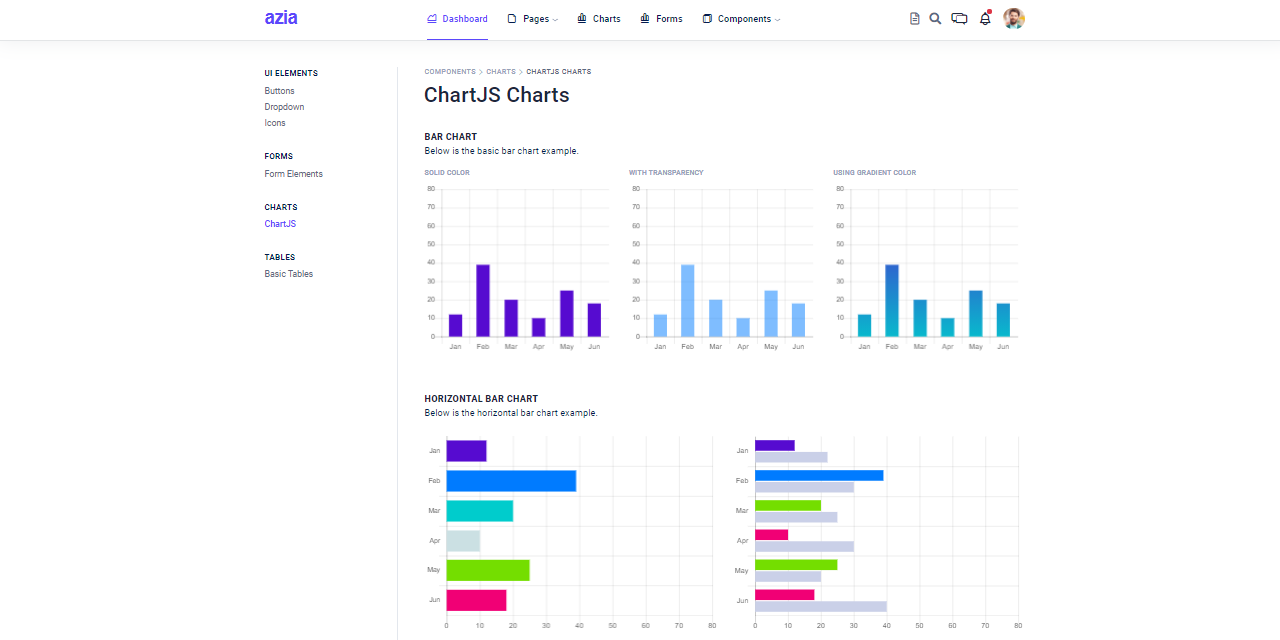 Azia Dashboard Django - Template project coded in Django with basic modules by AppSeed.