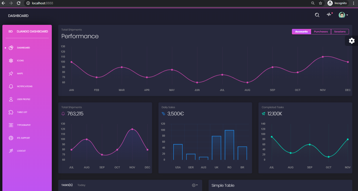 Django Dashboard Black Design - Open-Source Admin Panel.