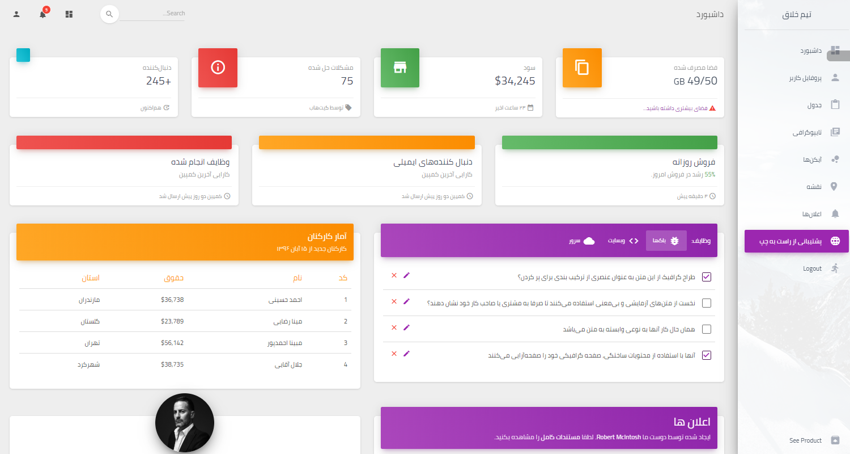 Django Dashboard Material - RTL Support.
