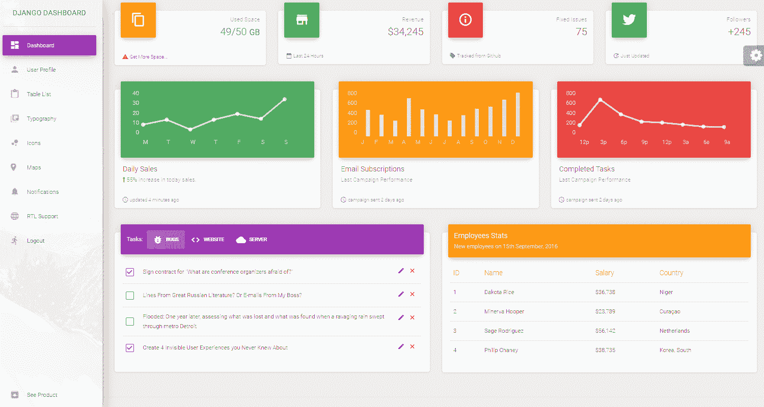 Main Image of Django Dashboard Material WebApp - generated in Django by AppSeed App Generator.