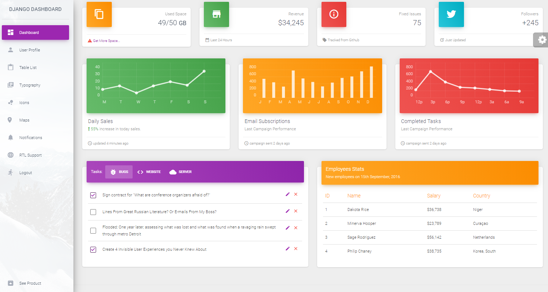 Django Dashboard Material - Open-Source Admin Panel.