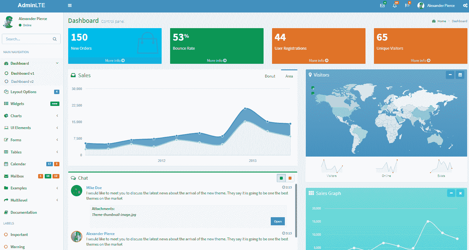 Main Image of Flask Dashboard AdminLTE WebApp - generated in Flask by AppSeed App Generator.
