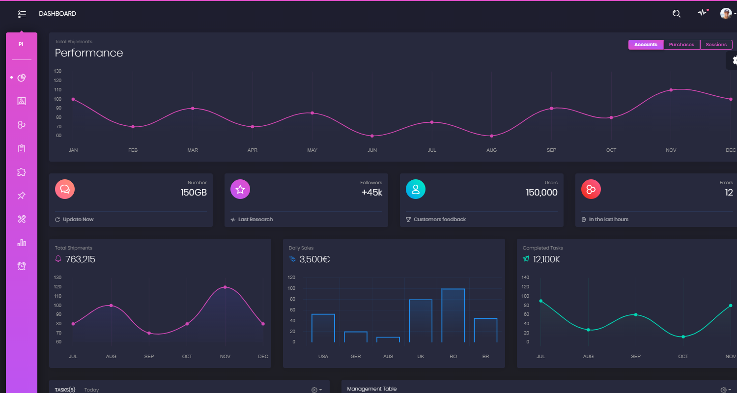 Flask Dashboard Black PRO