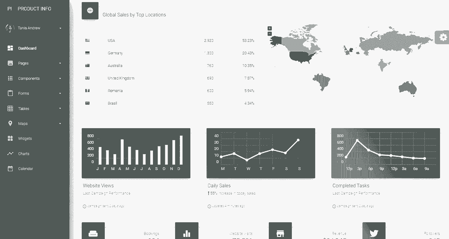Main Image of Flask Dashboard Material PRO WebApp - generated in Flask by AppSeed App Generator.