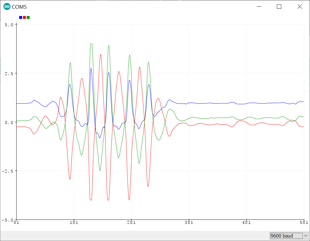 Arduino Serial Plotter Output with Accelerometer Data