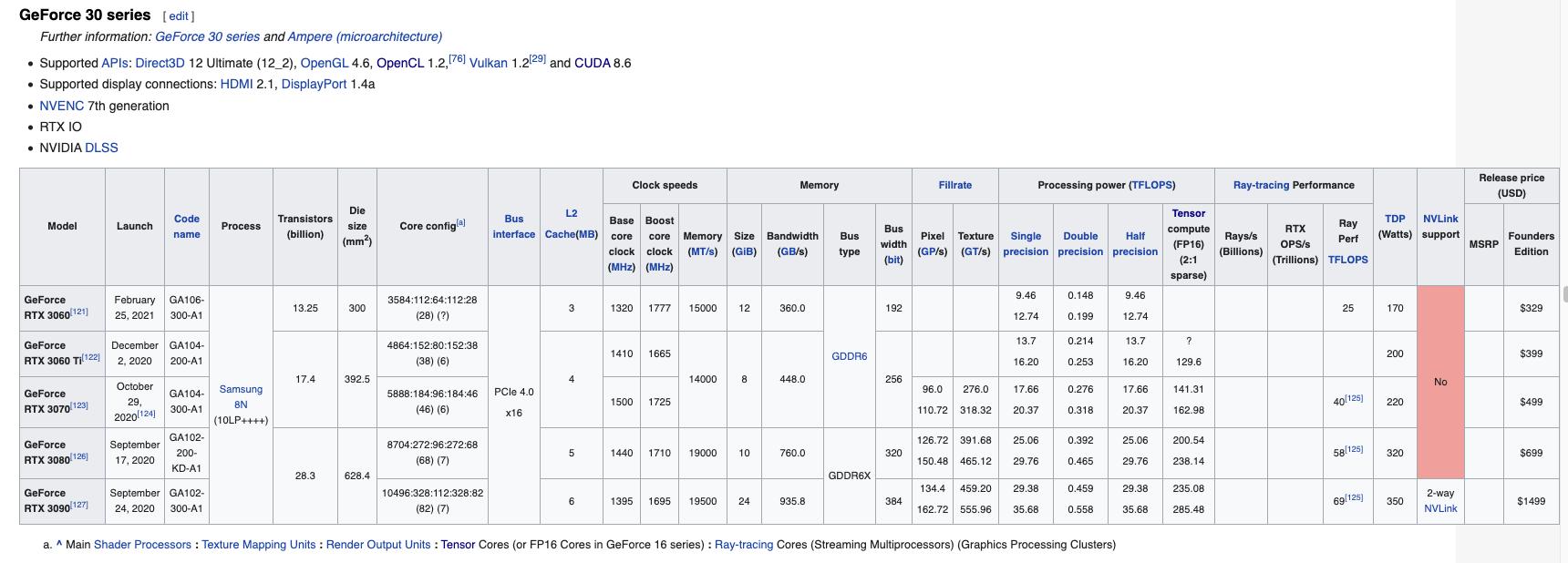 wikipedia_nvidia_gpu_table_screenshot.png