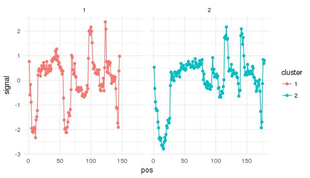 NanoSatelliteR_centroid_plot