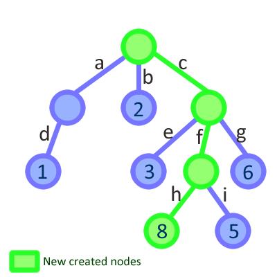 Updated tree