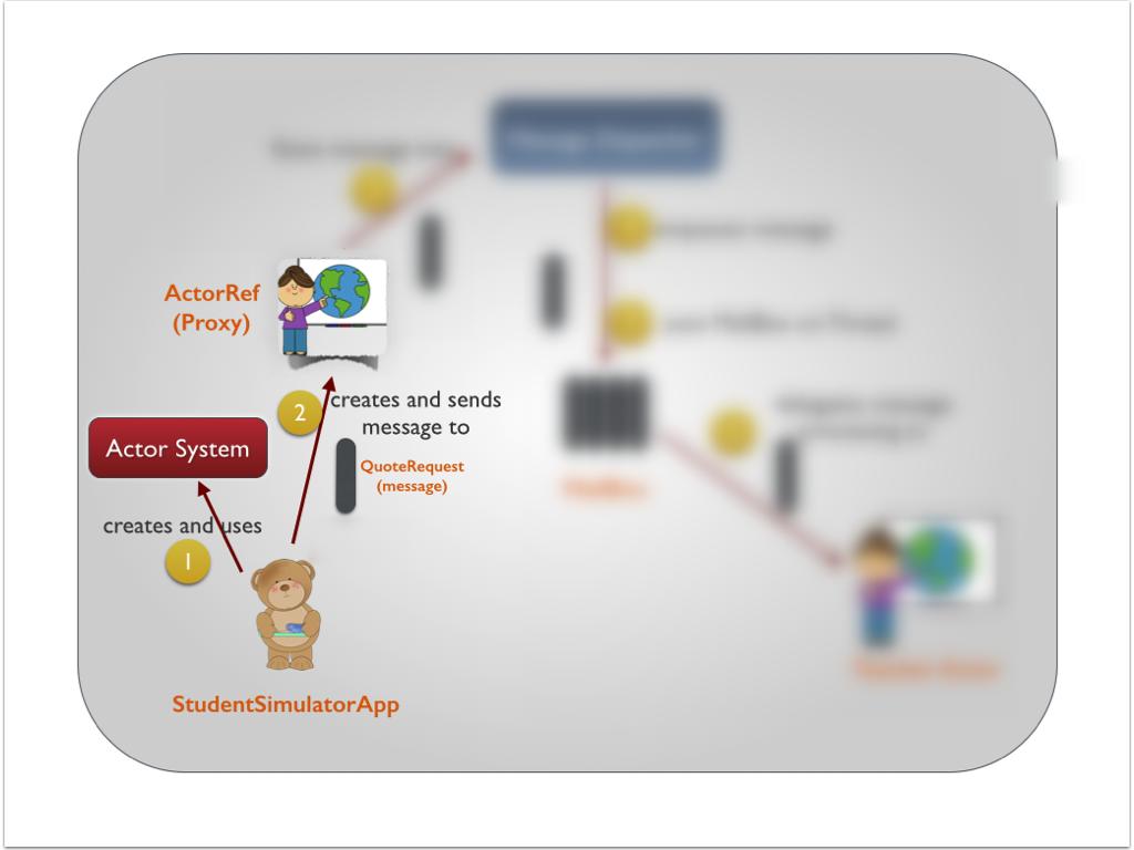 Student Simulator App