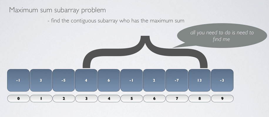 Kadane maximum sum subarray problem