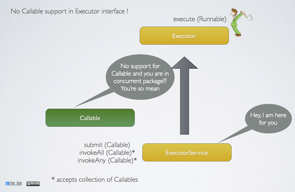 No Callable Support from Executor